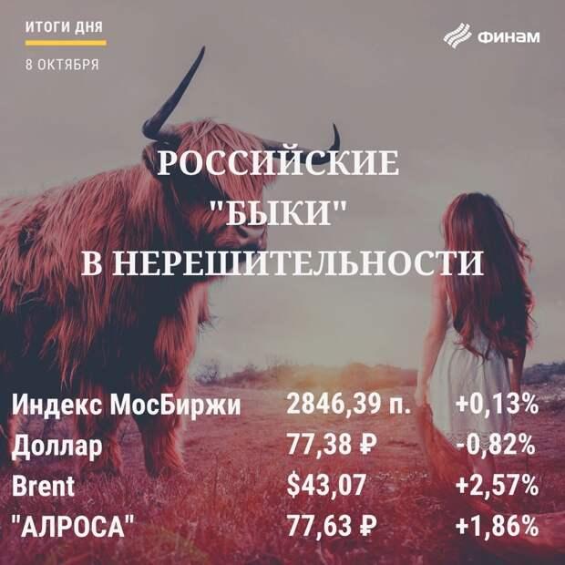 Итоги дня на российском рынке акций