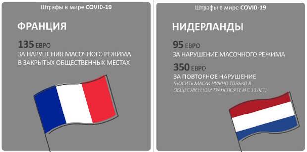 Covid_05.10 Ситуация с COVID-19 в мире (продолжение)