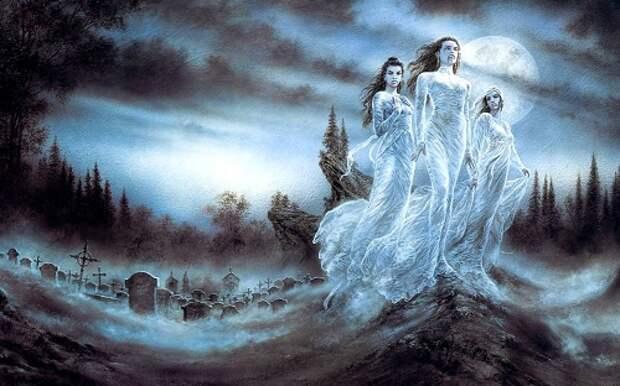 Спиритизм: Пришельцы из потустороннего мира