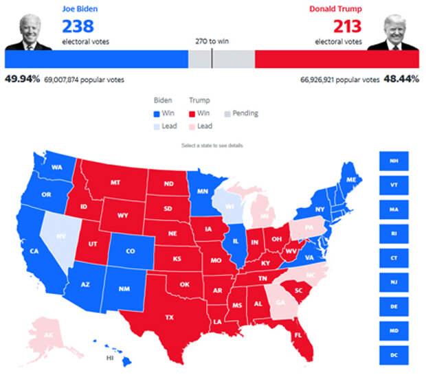 Окончательный подсчет голосов в США может затянуться