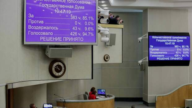 Поправки к Конституцию России окончательно приняты Госдумой