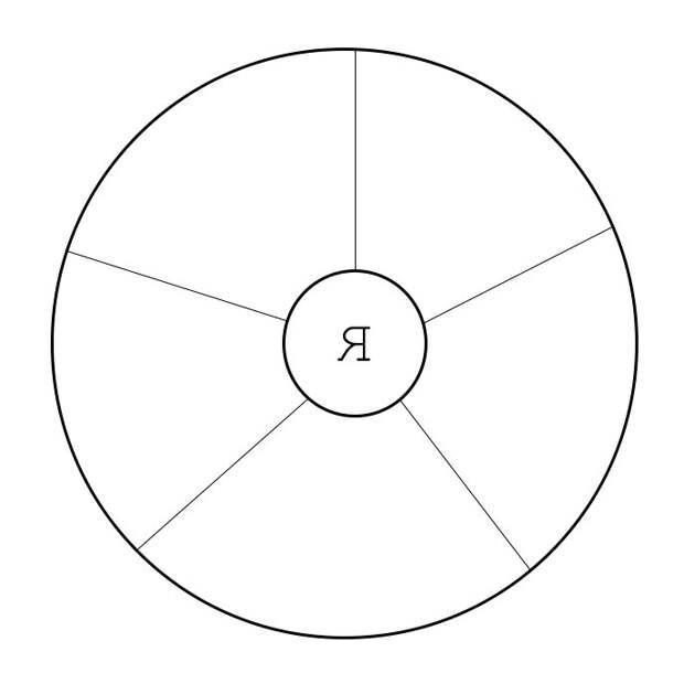 Познакомьтесь с личностями внутри вас. Техника колеса субличностей Ассаджиоли