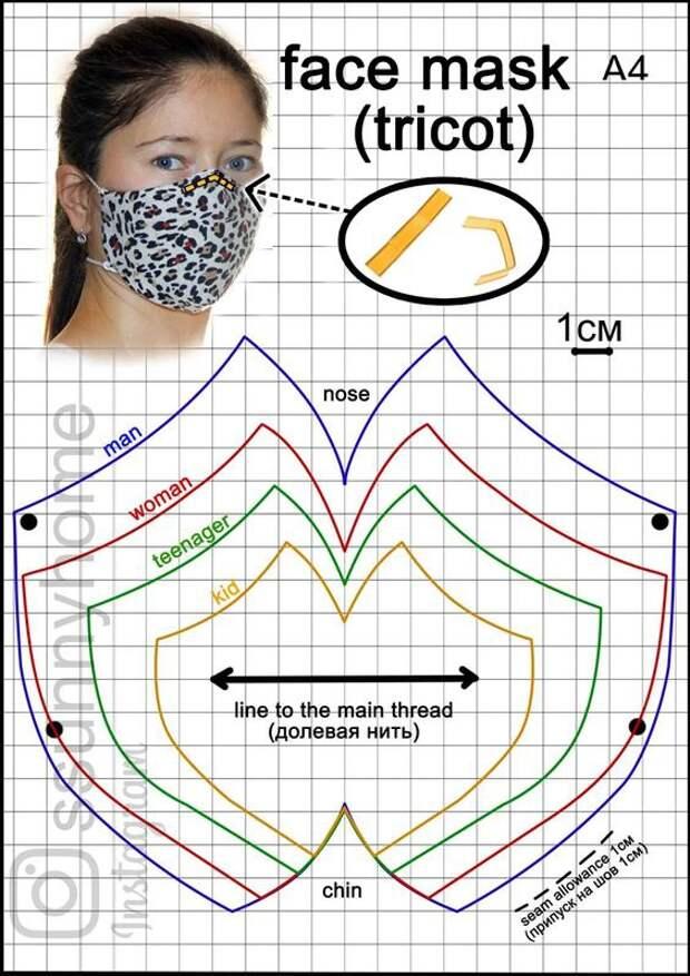 Правильные выкройки медицинских масок