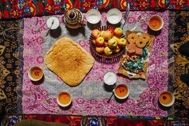 Дастархан жизнь простых людей, миграция, таджикистан