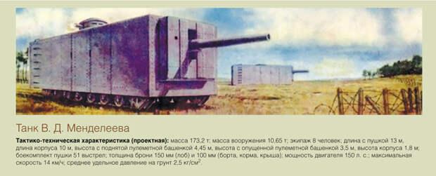 Царь-танк: наш ответ Чемберлену