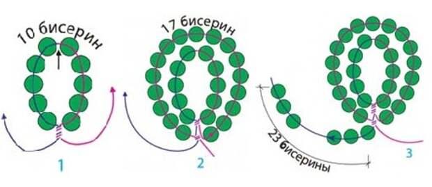 Техника плетения бисера дугами