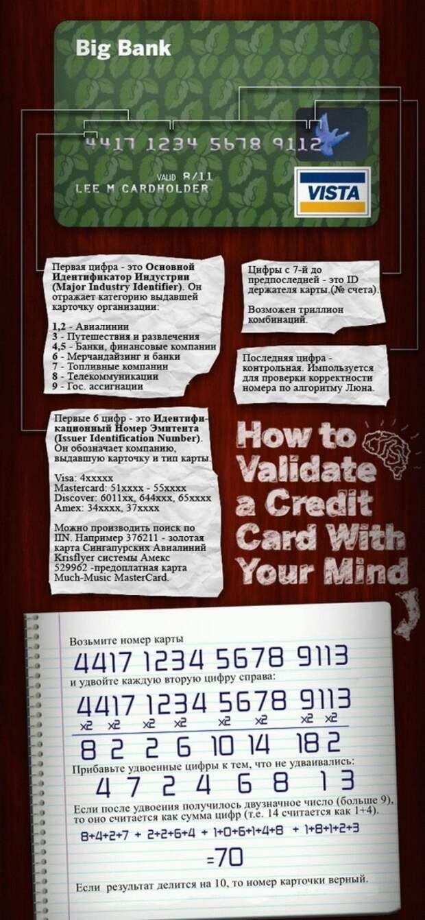 А вы знаете что скрывает номер вашей банковской карты?