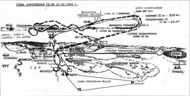 Как это было. Воспоминания Иванникова В.Г. СССР, военное, истории, ностальгия, факты