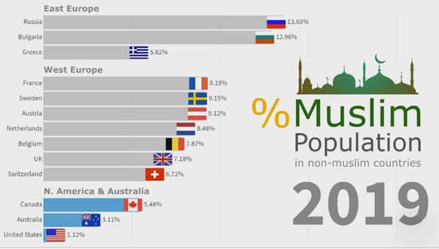 Muslim-2019