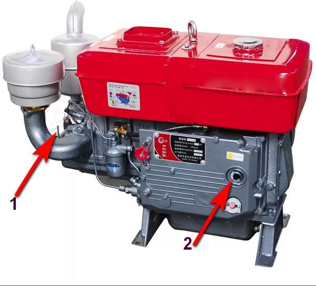 Двигатель один в один похож на двигатель минитрактора. Водяной бачок,(сверху), и топливный бачок, объединены в один блок. 1. Рычажок декомпрессора, плохо заметный за патрубком воздухоочистителя. 2. Храповик для ручного запуска двигателя