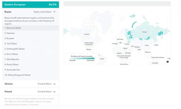 ДНК-тест в десяти разных компаниях на примере моего собственного