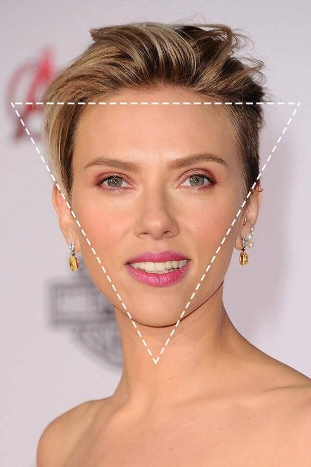 Какую форму чёлки выбрать для вашего типа лица