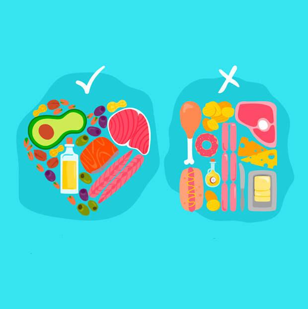 Что нужно знать о жирах и холестерине