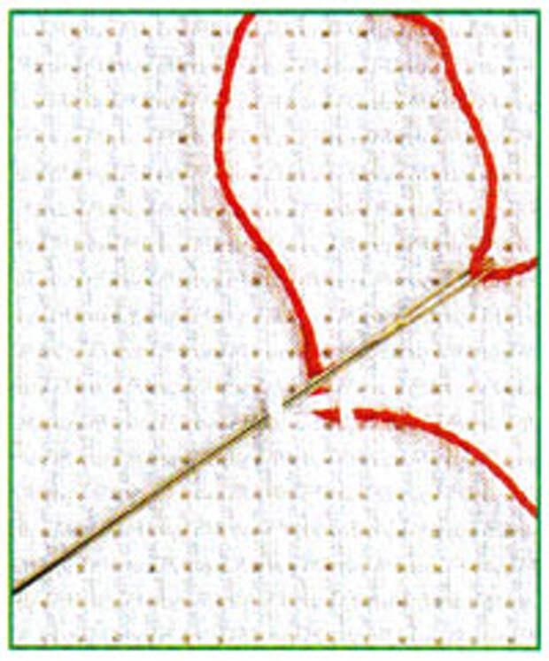 Вышивание по ткани Аида нечетным количеством нитей (фото 2)