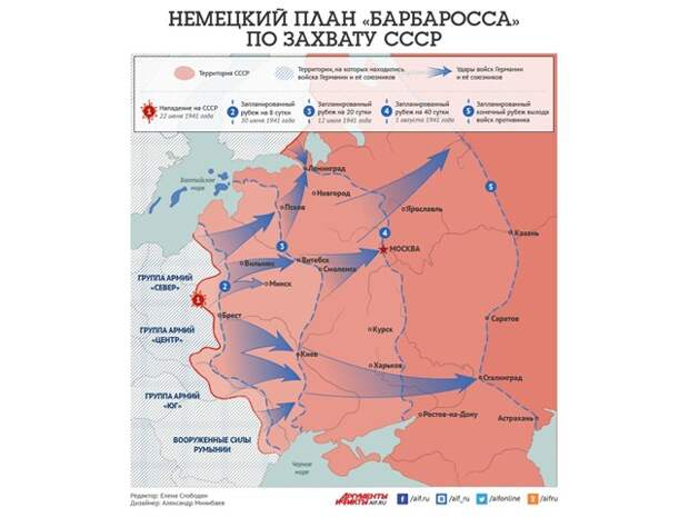 Операция «Немыслимое-1945». Как союзники готовились напасть на СССР