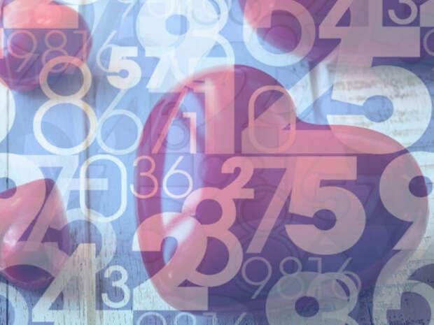 Нумерологический расчет любовного потенциала отношений по имени и дате рождения