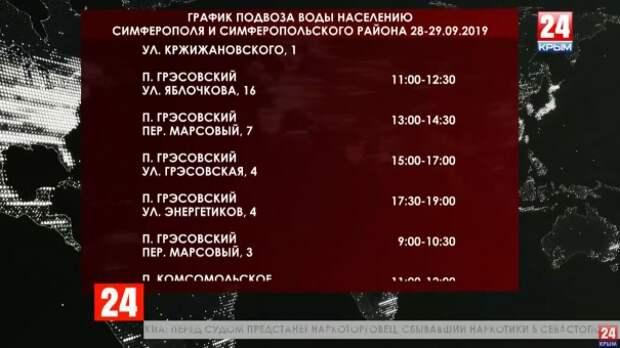 График подвоза питьевой воды в столице Крыма и Симферопольском районе 28, 29 сентября