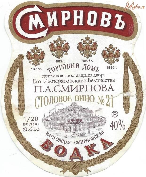 Десять известных брендов Российской Империи