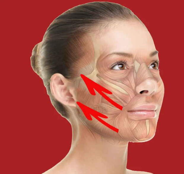 Техника омоложения лица «Пусковая Кнопка» - моё лицо сияет и кожа, как в 16 лет!