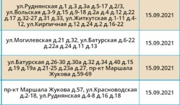 Пять районов Волгограда останутся без света 15сентября