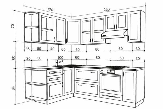 Как нельзя проектировать кухню