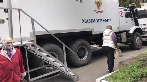 Отряд медиков ФМБА продолжит диспансеризацию крымчан после курортного сезона