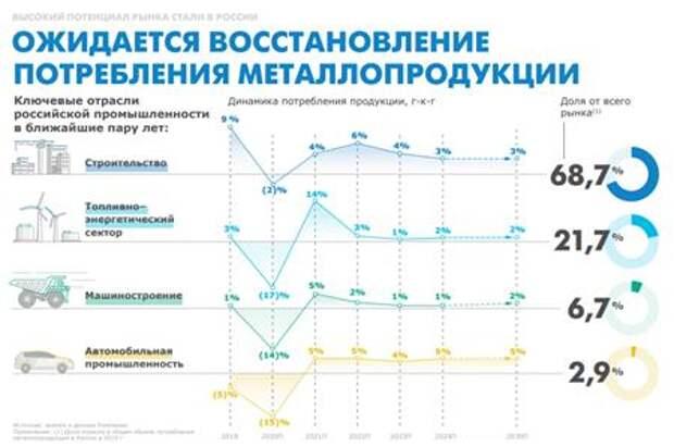 презентация ММК
