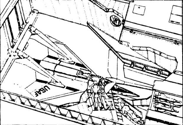 Иллюстрация работы рампы ААС. Хорошо видно рабочее место офицера, управляющего взлётом и посадкой - Симбиоз небесных гигантов и карликов   Warspot.ru