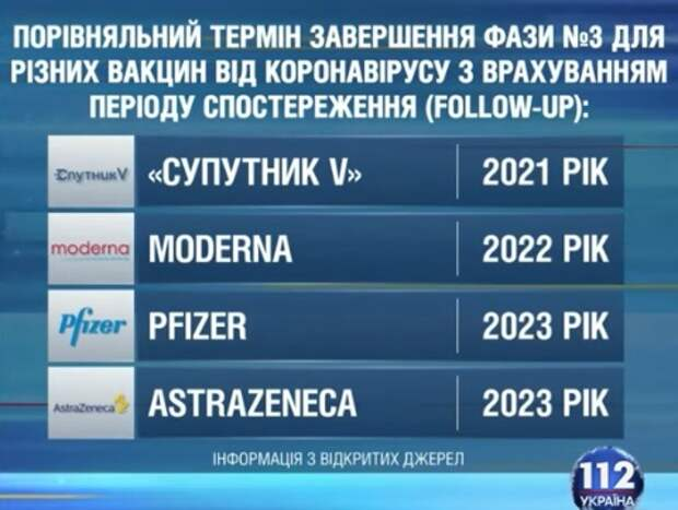 Три глобальных итога 2020 (пролог, итоги и «трошки» за Украину как пробник «великой перезагрузки» планеты)