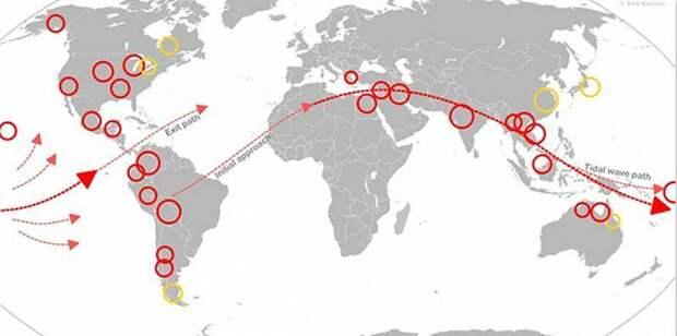 Всемирный потоп: с запада на восток