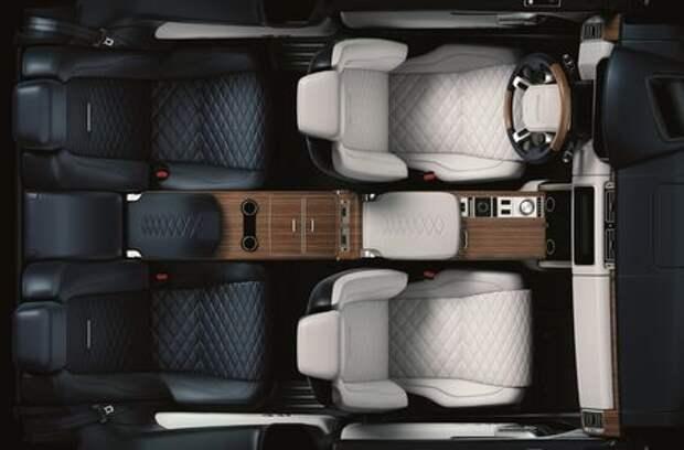 Самый крутой и дорогой Range Rover получил трехдверный кузов