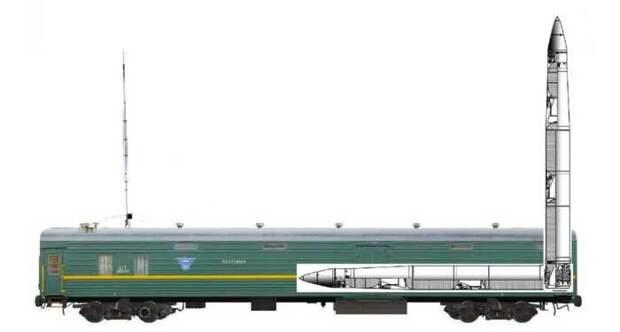 Кнутов рассказал о возрождении в России ядерного поезда «Баргузин»