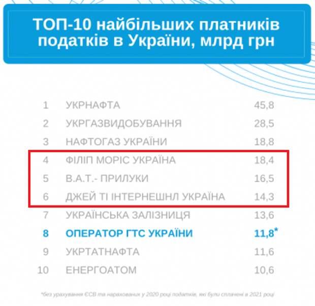 Украина – страна-табачный ларёк