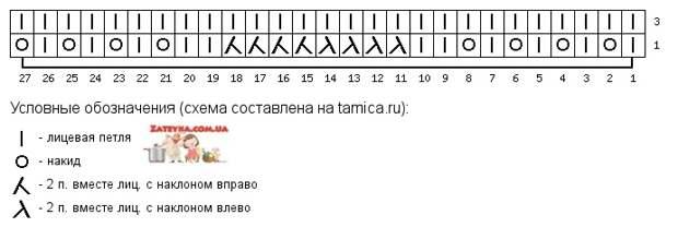 Вязание ажурной летней кофточки ажурным узором «Павлиний хвост»