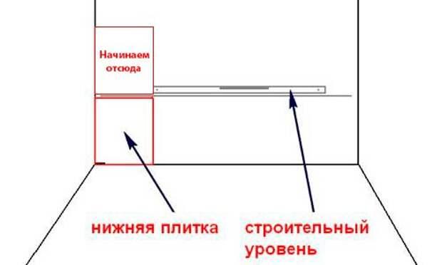 Как класть плитку на гипсокартон: поэтапная инструкция