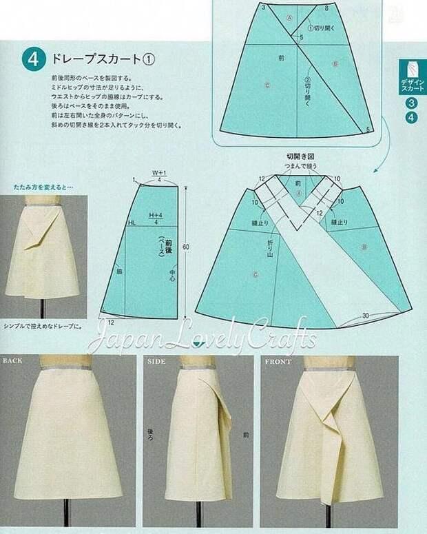 + 1 выкройка драпировки на юбке