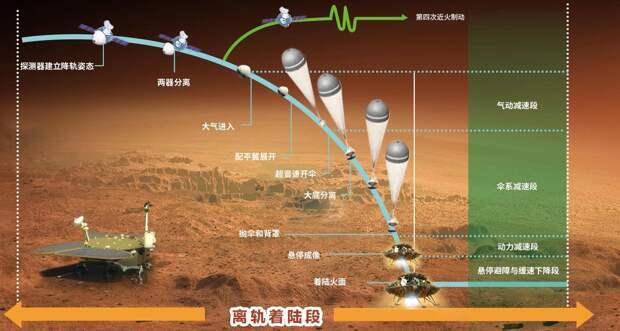 Китайцы: Российский Иван опоздал — космос наш