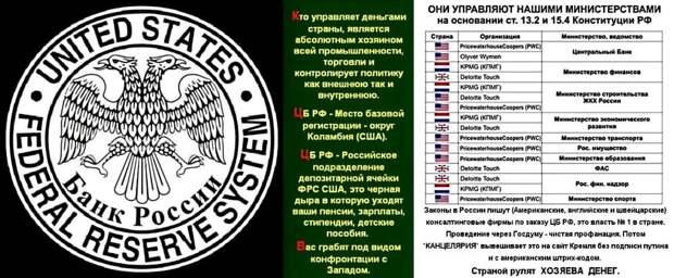 Очередная афера властей: РФ заплатит Западу еще больше контрибуций по закону N 223-ФЗ