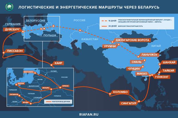 Логистические и энергетические маршруты через Беларусь