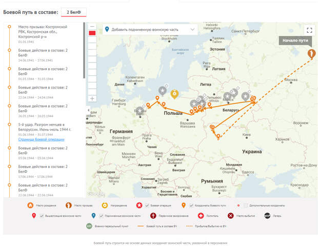 Большой путь проделал прадед: из российской глубинки в Европу