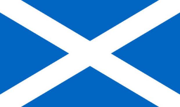 Интересные факты о Шотландии – INFOnotes