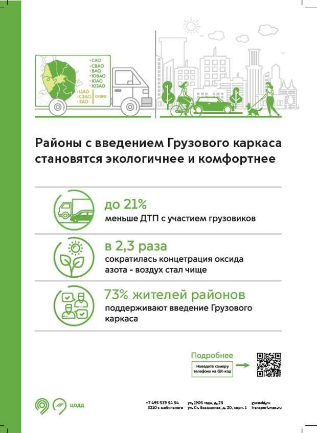 Проект «грузовой каркас» начинает свое действие в СЗАО с 1 августа