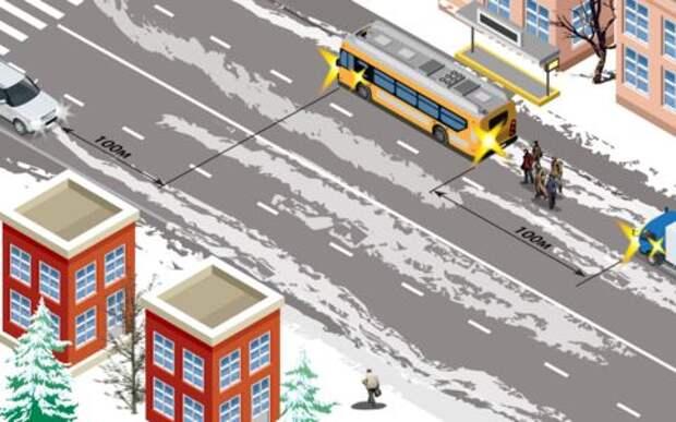 Встречный разъезд с фурой при наличии пешеходов на проезжей части