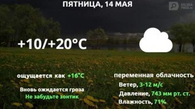Прогноз погоды в Калуге на 14 мая