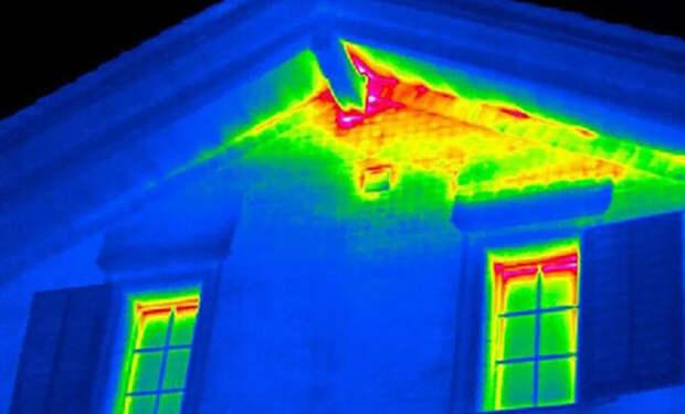 Как согреться без достаточного тепла дома