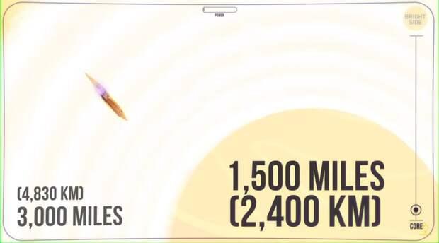 Видео: Путешествие к центру Земли — как глубоко ядро и что там ждет человека