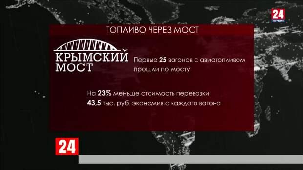 Первые 25 вагонов с авиатопливом прошли по Крымскому мосту