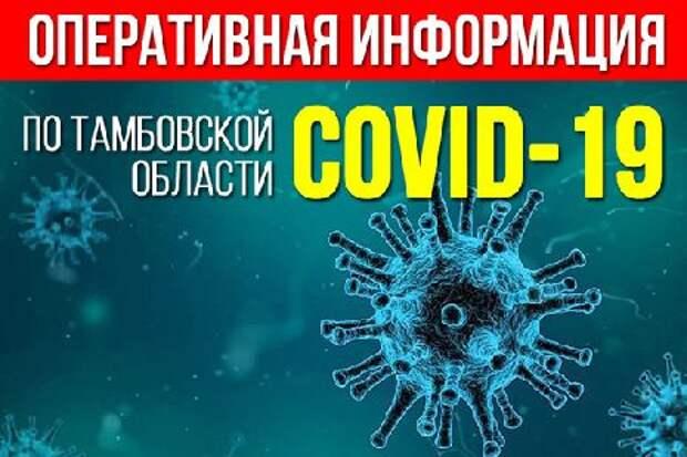 В Тамбовской области за последние сутки коронавирус выявлен у 37 человек