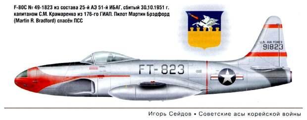 F-80C Мартина Брэдфорда сбитый С.М.Крамаренко 30.10.1951 г.