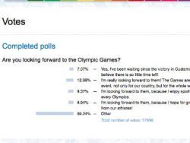 Насмешивший СМИ опрос на сайте Олимпиады в Сочи закрыли